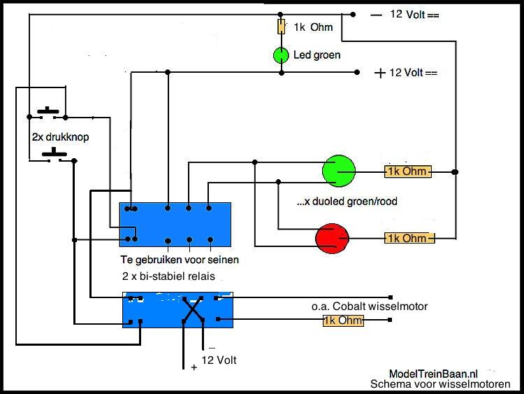 schema wisselmotor